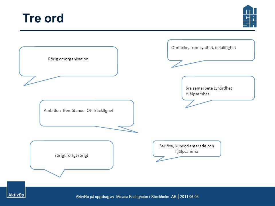 Omtanke, framsynthet, delaktighet Rörig omorganisation Ambition Bemötande Otillräcklighet Tre ord AktivBo på uppdrag av Micasa Fastigheter i Stockholm