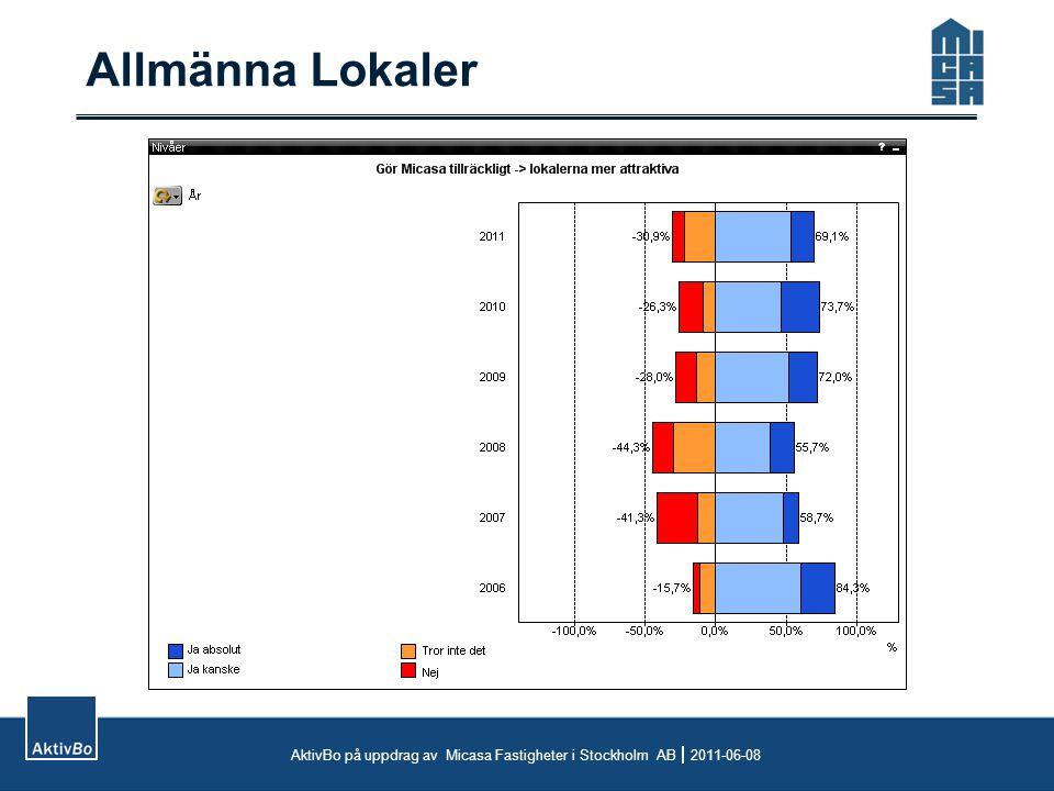 Allmänna Lokaler AktivBo på uppdrag av Micasa Fastigheter i Stockholm AB  2011-06-08