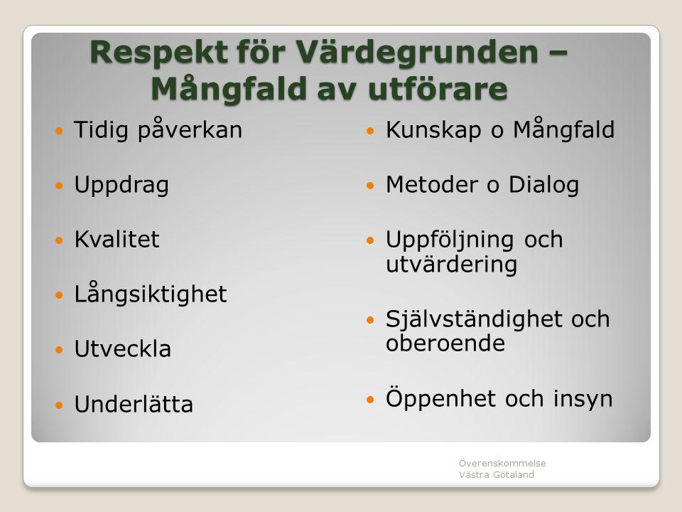 Respekt för Värdegrunden – Mångfald av utförare Tidig påverkan Uppdrag Kvalitet Långsiktighet Utveckla Underlätta Kunskap o Mångfald Metoder o Dialog Uppföljning och utvärdering Självständighet och oberoende Öppenhet och insyn Överenskommelse Västra Götaland