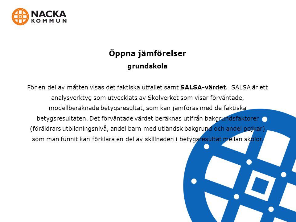 Öppna jämförelser grundskola För en del av måtten visas det faktiska utfallet samt SALSA-värdet.