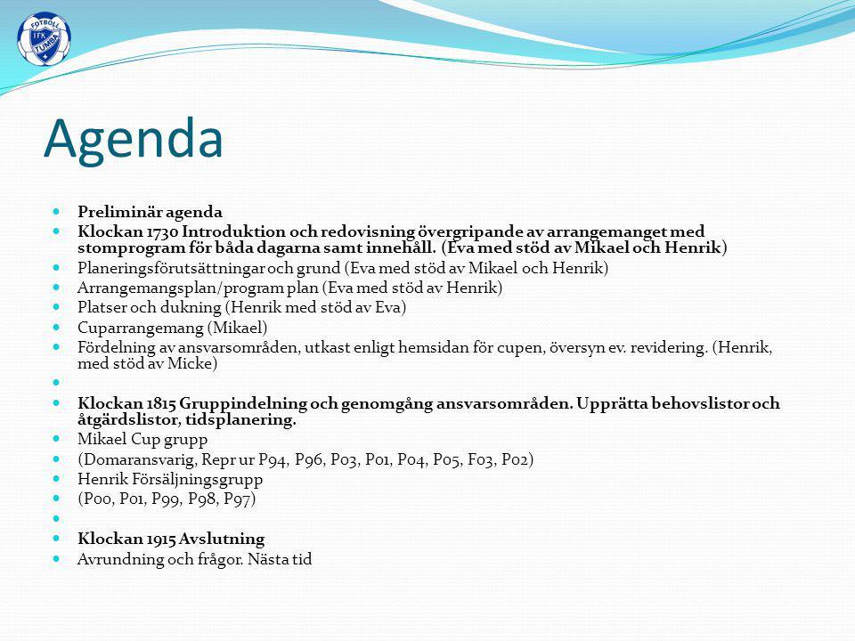 Deltagare kontaktpersoner Styrgrupp Styrelsen: Eva Sjöblom-Gubbins (Rött-kort mot rasism-arrangemang) Styrelsen: Henrik Sjögren (Försäljnings-marknadsförings- resurs ansvarig) Arrangörsstöd: Mikael Wassdahl (Cupansvarig) P05: Mattias Thurgren (Ej närvarande) P04 Vit: Maria Wase, Adnan P04 Blå: Anna-Carin Svedin P03: Christina Sehlen, Mikael Wassdahl + ytterligare eso.