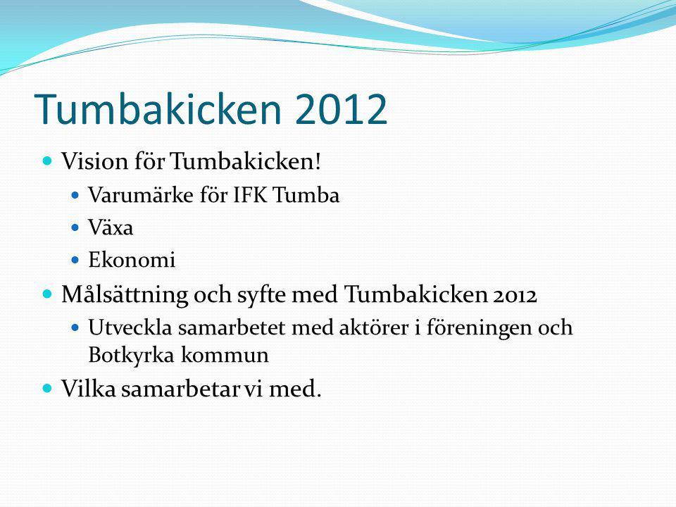 Planschema 1 (11 manna) Plan 1 Plan 2 Sekretariat Storvretsskolan Storvrets badet Försäljning