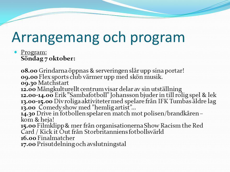 Mångkulturellt centrum Utställning Den färgblinda fotbollen – erfarenheter av rasism visas på Mångkulturellt centrum 18 oktober – 25 november.