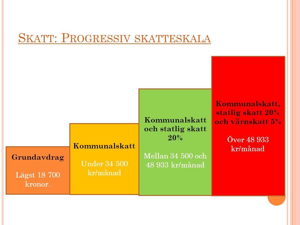 S KATT : P ROGRESSIV SKATTESKALA Kommunalskatt Under 34 500 kr/månad Kommunalskatt och statlig skatt 20% Mellan 34 500 och 48 933 kr/månad Kommunalska