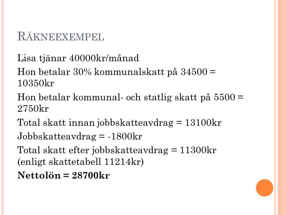 R ÄKNEEXEMPEL Lisa tjänar 40000kr/månad Hon betalar 30% kommunalskatt på 34500 = 10350kr Hon betalar kommunal- och statlig skatt på 5500 = 2750kr Tota