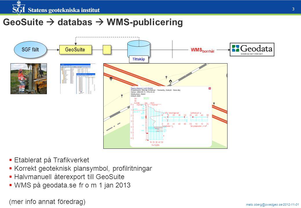 mats.oberg@swedgeo.se/2012-11-01 3  Etablerat på Trafikverket  Korrekt geoteknisk plansymbol, profilritningar  Halvmanuell återexport till GeoSuite