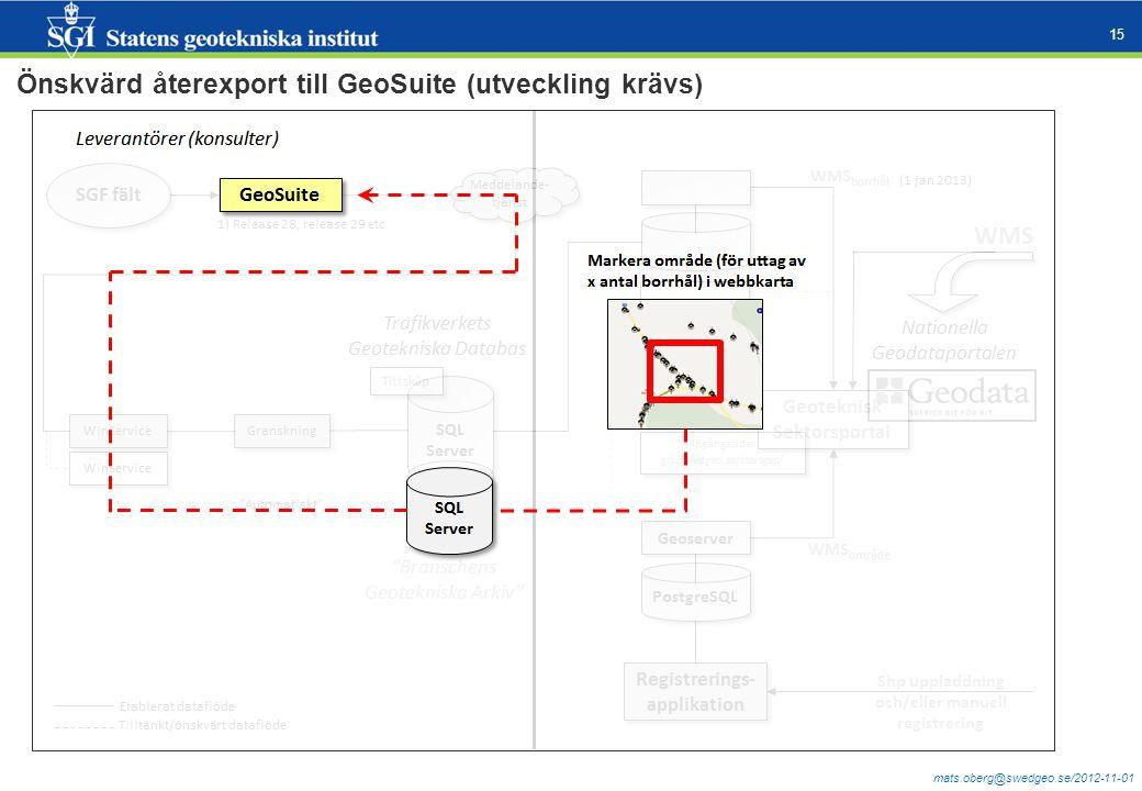 mats.oberg@swedgeo.se/2012-11-01 15 Önskvärd återexport till GeoSuite (utveckling krävs)