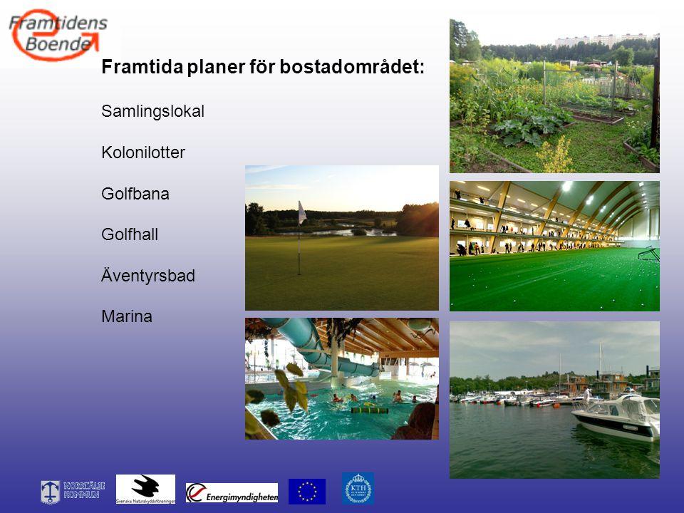 Framtida planer för bostadområdet: Samlingslokal Kolonilotter Golfbana Golfhall Äventyrsbad Marina