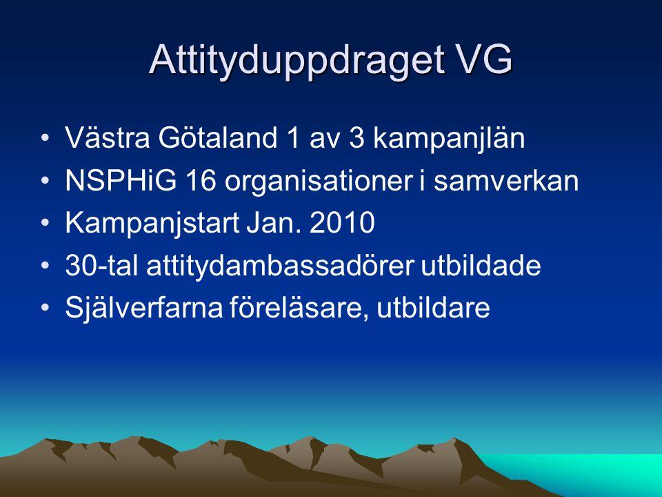 Attityduppdraget VG Västra Götaland 1 av 3 kampanjlän NSPHiG 16 organisationer i samverkan Kampanjstart Jan.