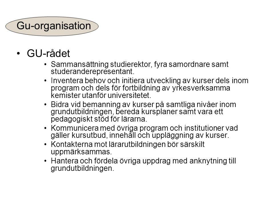 Gu-organisation GU-rådet Sammansättning studierektor, fyra samordnare samt studeranderepresentant. Inventera behov och initiera utveckling av kurser d