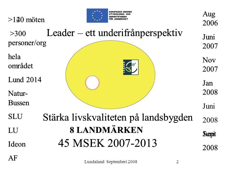 2 Aug 2006 Juni 2007 Nov 2007 Jan 2008 Juni 2008 >120 möten >300 personer/org hela området Lund 2014 Natur- Bussen SLU LU Ideon AF Leader – ett underi