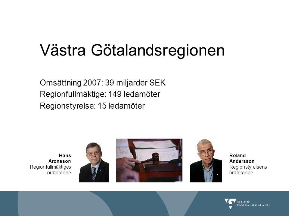 Omsättning 2007: 39 miljarder SEK Regionfullmäktige: 149 ledamöter Regionstyrelse: 15 ledamöter Västra Götalandsregionen Roland Andersson Regionstyrel