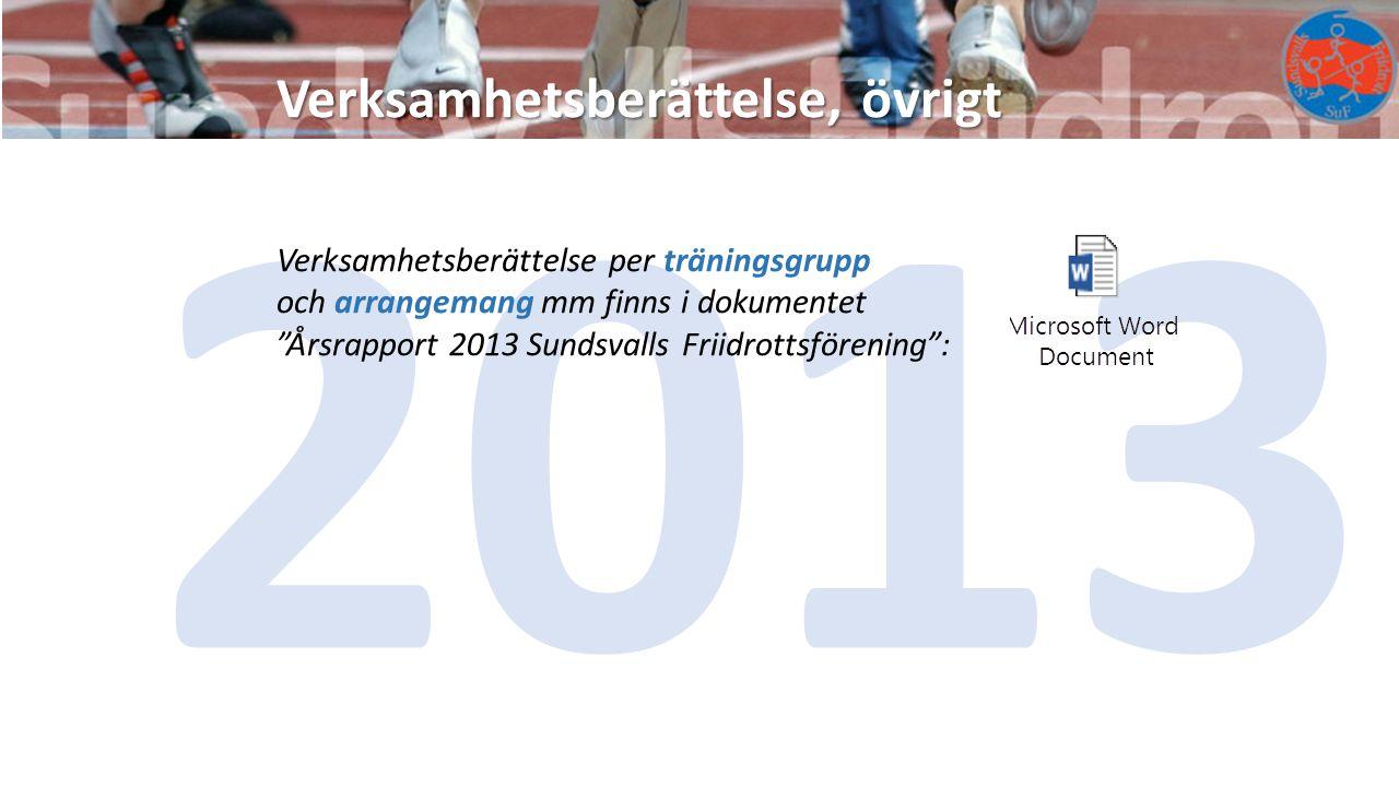 Verksamhetsberättelse, övrigt 2013 Verksamhetsberättelse per träningsgrupp och arrangemang mm finns i dokumentet Årsrapport 2013 Sundsvalls Friidrottsförening :