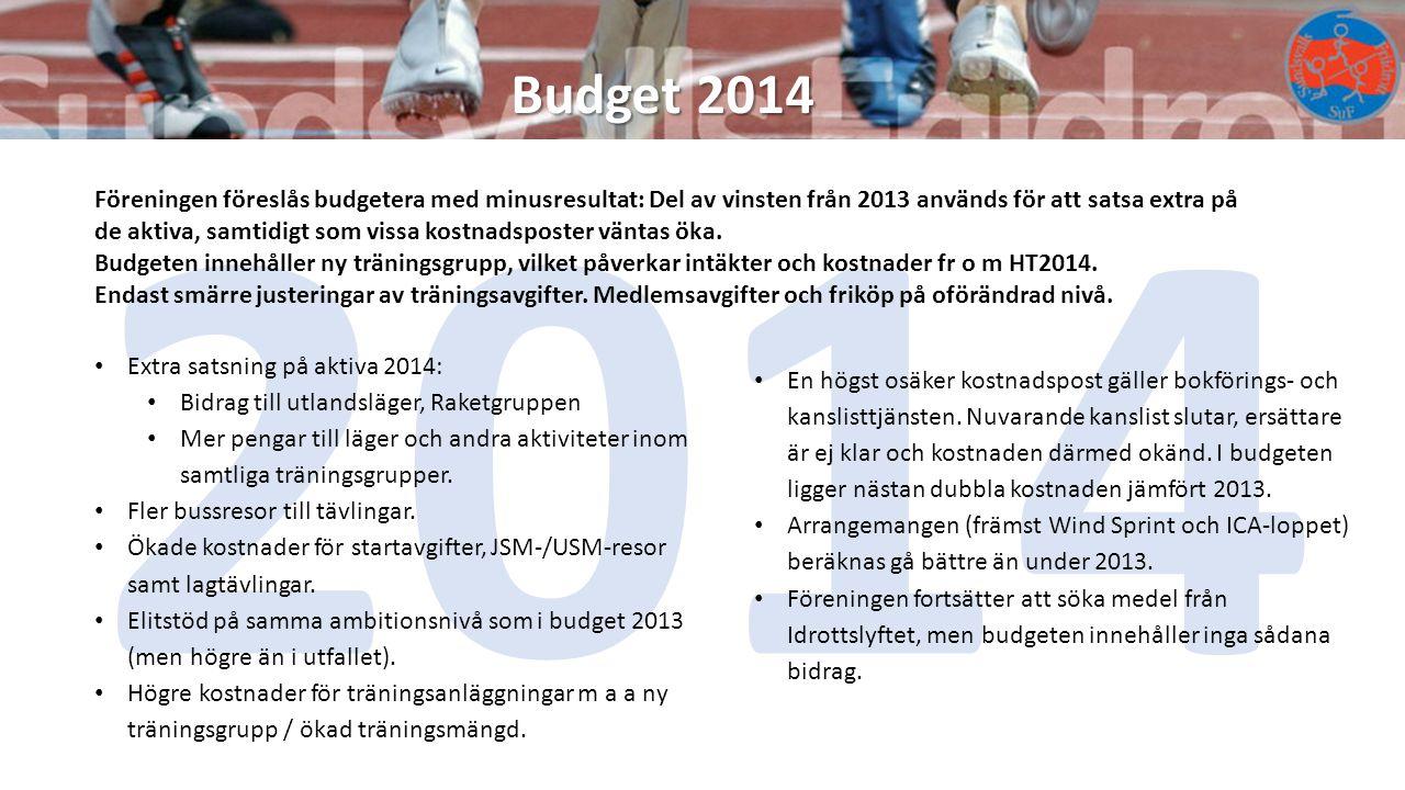 2014 Budget 2014 Extra satsning på aktiva 2014: Bidrag till utlandsläger, Raketgruppen Mer pengar till läger och andra aktiviteter inom samtliga träningsgrupper.