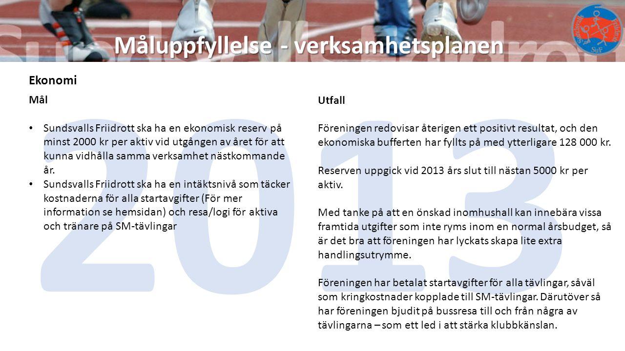 Verksamhetsplan 2014 2014 Volymmål Ekonomiska mål 2014 Sundsvalls Friidrott ska ha en ekonomisk reserv per aktiv på minst 2000 kr i genomsnitt under en rullande treårsperiod, för att vidmakthålla en stabil verksamhet.