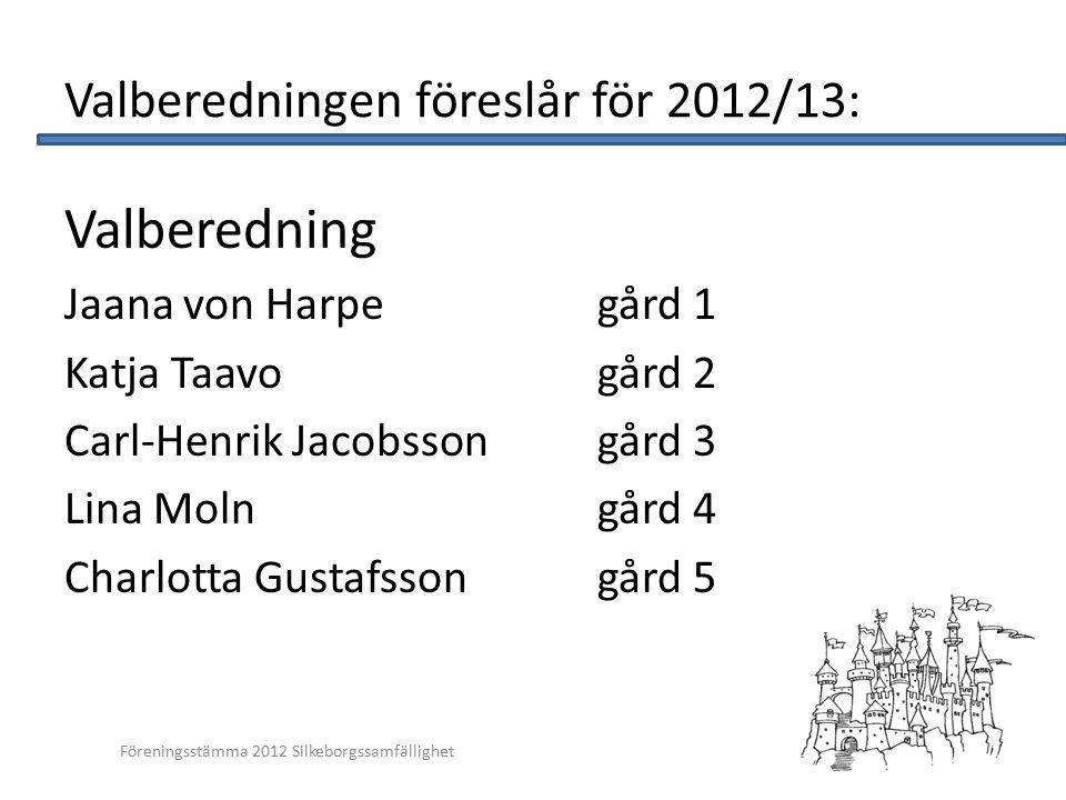 Styrelseordförande Henricus Verhagengård 5 2 Föreningsstämma 2012 Silkeborgssamfällighet