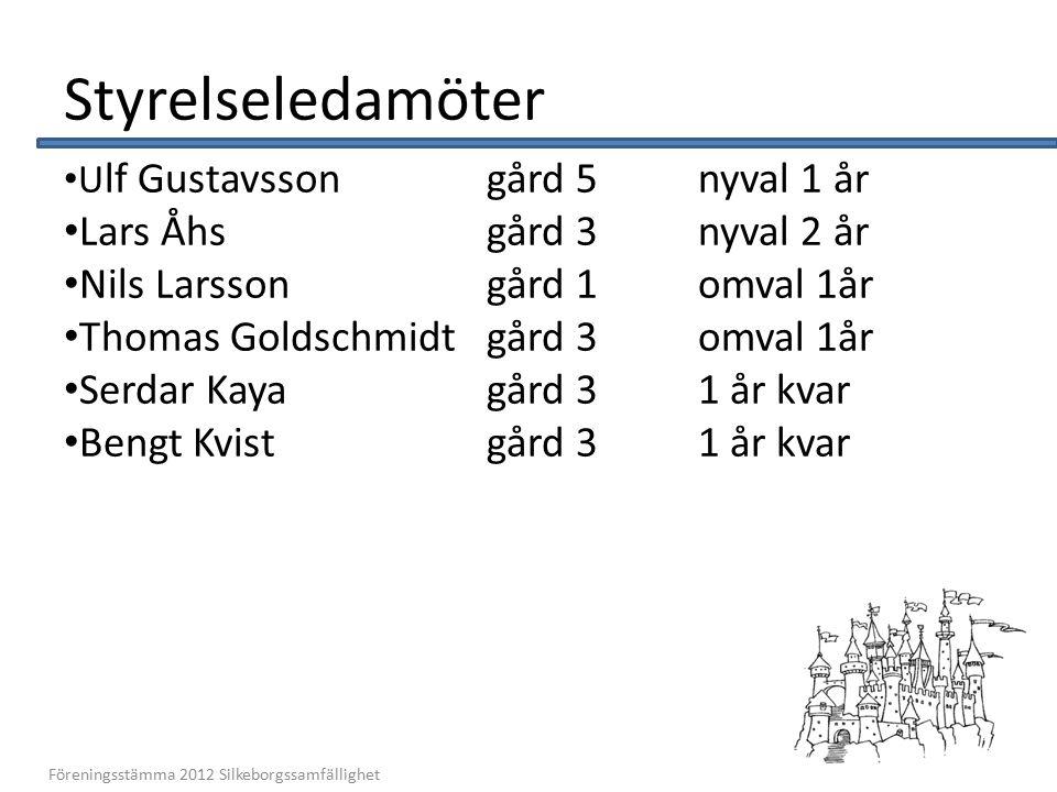Styrelsesuppleanter Hanna Göranssongård 4 Per Sörlingård 5 Charlotta Gustafssongård 5 Birgitta Steffensengård 2 4 Föreningsstämma 2012 Silkeborgssamfällighet