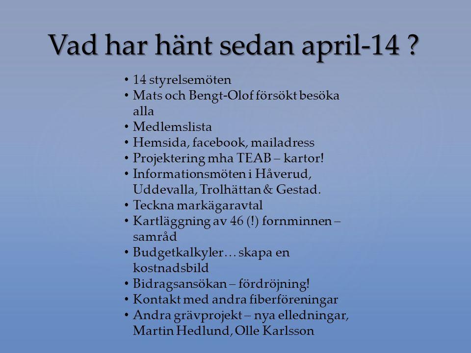 Vad har hänt sedan april-14 ? 14 styrelsemöten Mats och Bengt-Olof försökt besöka alla Medlemslista Hemsida, facebook, mailadress Projektering mha TEA