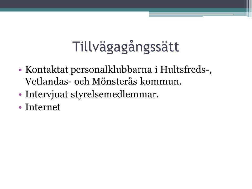 Tillvägagångssätt Kontaktat personalklubbarna i Hultsfreds-, Vetlandas- och Mönsterås kommun. Intervjuat styrelsemedlemmar. Internet