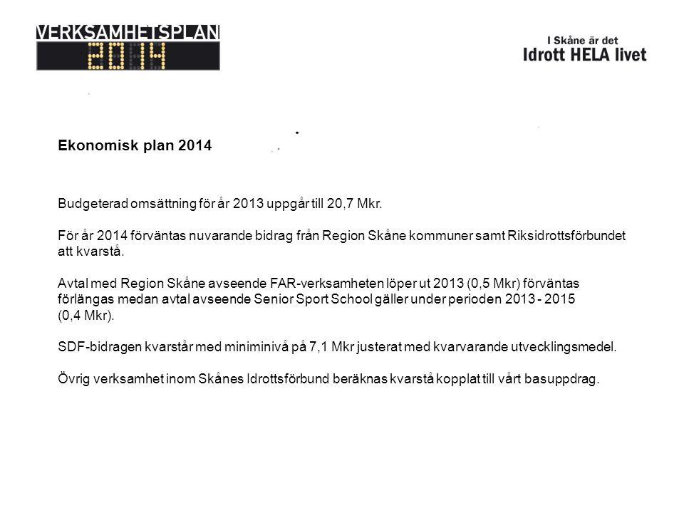 Ekonomisk plan 2014 Budgeterad omsättning för år 2013 uppgår till 20,7 Mkr.