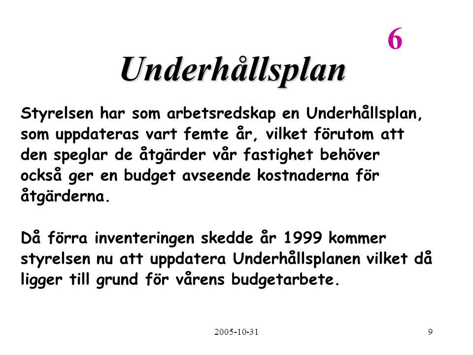 2005-10-319 Underhållsplan Styrelsen har som arbetsredskap en Underhållsplan, som uppdateras vart femte år, vilket förutom att den speglar de åtgärder vår fastighet behöver också ger en budget avseende kostnaderna för åtgärderna.