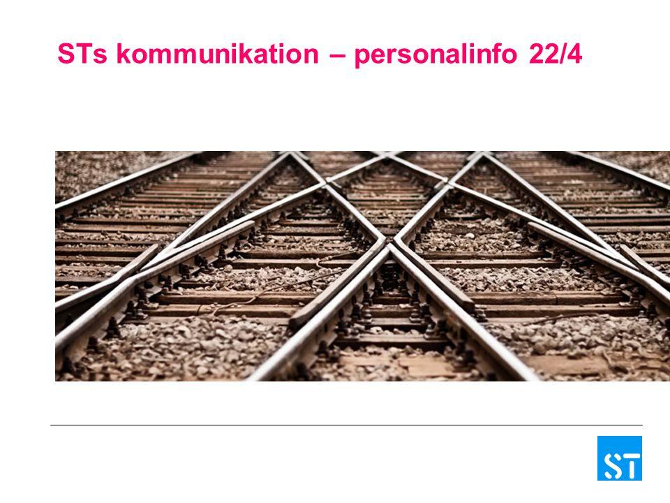 STs kommunikation – personalinfo 22/4