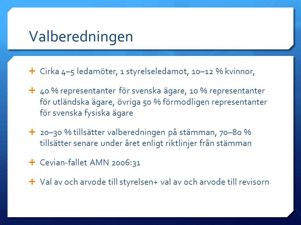Valberedningen  Cirka 4–5 ledamöter, 1 styrelseledamot, 10–12 % kvinnor,  40 % representanter för svenska ägare, 10 % representanter för utländska ägare, övriga 50 % förmodligen representanter för svenska fysiska ägare  20–30 % tillsätter valberedningen på stämman, 70–80 % tillsätter senare under året enligt riktlinjer från stämman  Cevian-fallet AMN 2006:31  Val av och arvode till styrelsen+ val av och arvode till revisorn