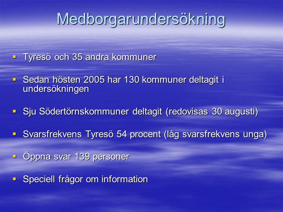 Medborgarundersökning  Tyresö och 35 andra kommuner  Sedan hösten 2005 har 130 kommuner deltagit i undersökningen  Sju Södertörnskommuner deltagit