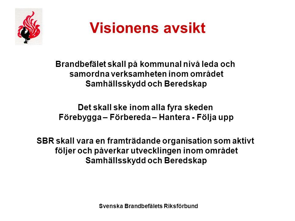 Svenska Brandbefälets Riksförbund Visionens avsikt Brandbefälet skall på kommunal nivå leda och samordna verksamheten inom området Samhällsskydd och Beredskap Det skall ske inom alla fyra skeden Förebygga – Förbereda – Hantera - Följa upp SBR skall vara en framträdande organisation som aktivt följer och påverkar utvecklingen inom området Samhällsskydd och Beredskap