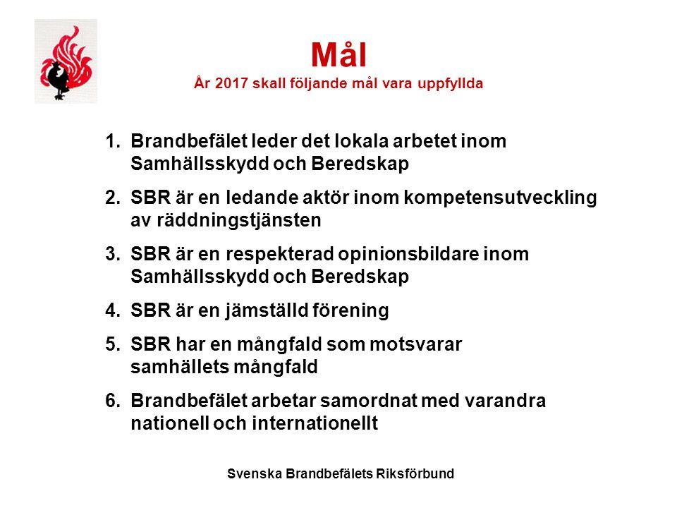 Svenska Brandbefälets Riksförbund Mål År 2017 skall följande mål vara uppfyllda 1.Brandbefälet leder det lokala arbetet inom Samhällsskydd och Beredskap 2.SBR är en ledande aktör inom kompetensutveckling av räddningstjänsten 3.SBR är en respekterad opinionsbildare inom Samhällsskydd och Beredskap 4.SBR är en jämställd förening 5.SBR har en mångfald som motsvarar samhällets mångfald 6.Brandbefälet arbetar samordnat med varandra nationell och internationellt