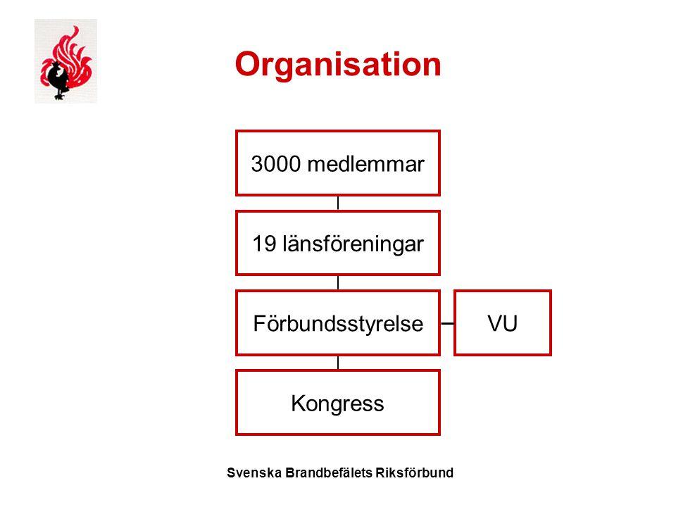 Svenska Brandbefälets Riksförbund Organisation 3000 medlemmar 19 länsföreningar Förbundsstyrelse Kongress VU