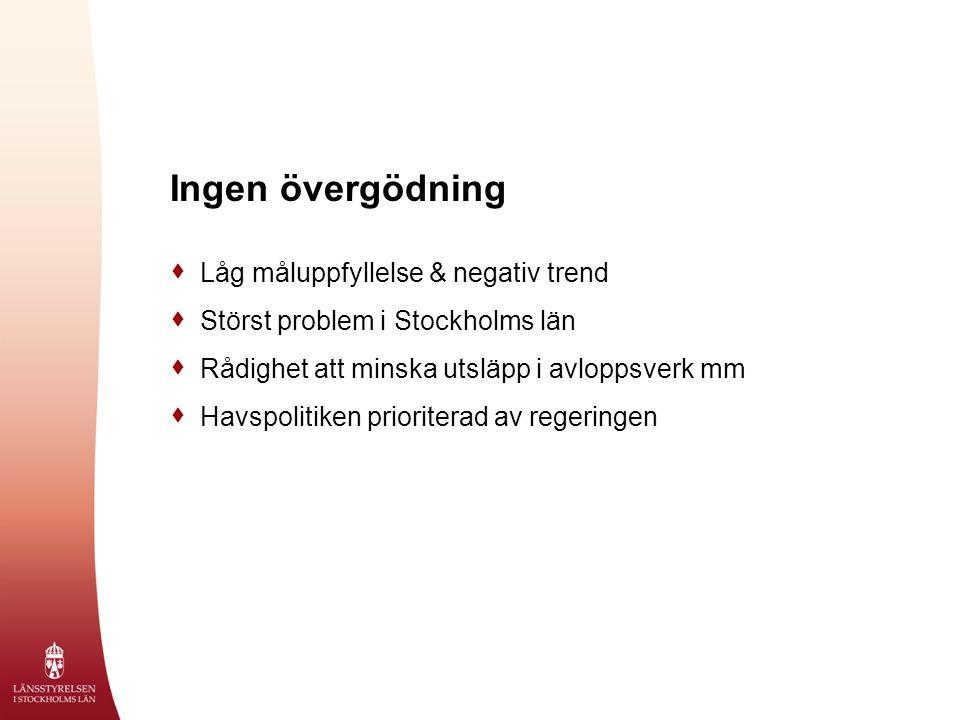 Ingen övergödning  Låg måluppfyllelse & negativ trend  Störst problem i Stockholms län  Rådighet att minska utsläpp i avloppsverk mm  Havspolitiken prioriterad av regeringen