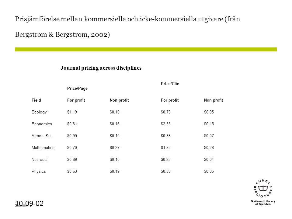 Sidnummer 10-09-02 Prisjämförelse mellan kommersiella och icke-kommersiella utgivare (från Bergstrom & Bergstrom, 2002) Journal pricing across disciplines Price/Page Price/Cite FieldFor-profitNon-profitFor-profitNon-profit Ecology$1.19$0.19$0.73$0.05 Economics$0.81$0.16$2.33$0.15 Atmos.