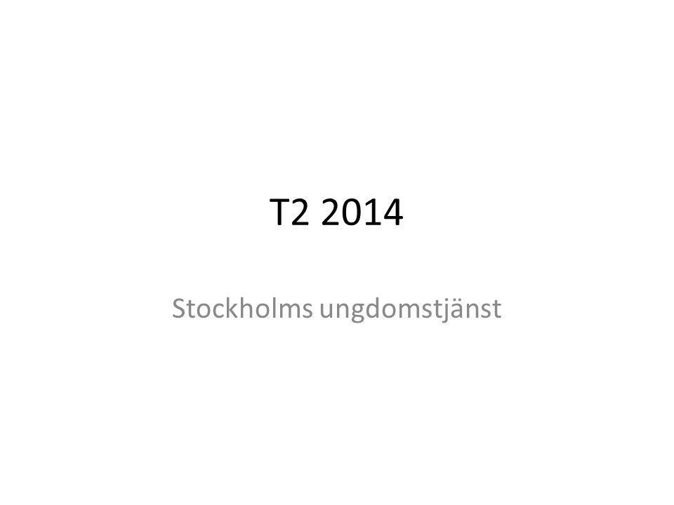 T2 2014 Stockholms ungdomstjänst