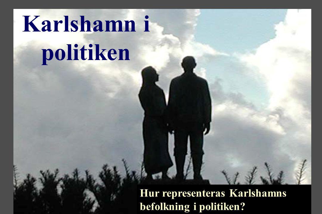 Karlshamn i politiken Hur representeras Karlshamns befolkning i politiken?