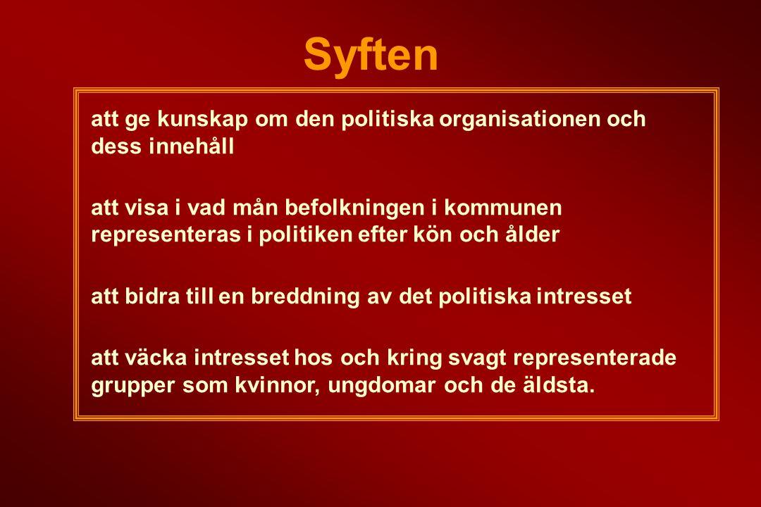 Syften att ge kunskap om den politiska organisationen och dess innehåll att visa i vad mån befolkningen i kommunen representeras i politiken efter kön