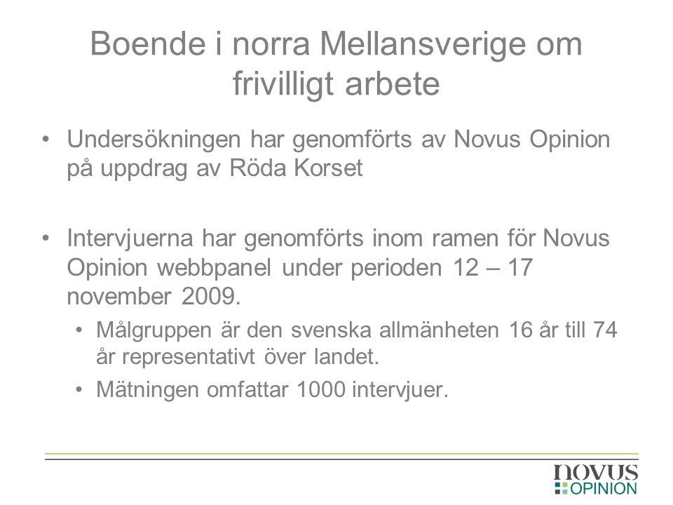 Boende i norra Mellansverige om frivilligt arbete Undersökningen har genomförts av Novus Opinion på uppdrag av Röda Korset Intervjuerna har genomförts inom ramen för Novus Opinion webbpanel under perioden 12 – 17 november 2009.
