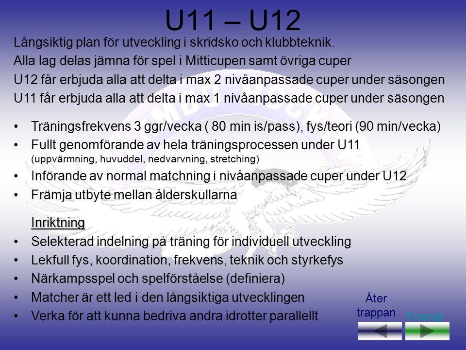 U11 – U12 Långsiktig plan för utveckling i skridsko och klubbteknik. Alla lag delas jämna för spel i Mitticupen samt övriga cuper U12 får erbjuda alla