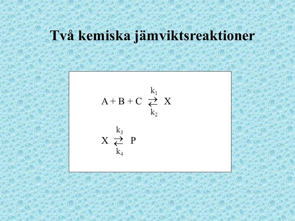 Två kemiska jämviktsreaktioner A + B + C X   k1k1 k2k2   k3k3 k4k4 X P