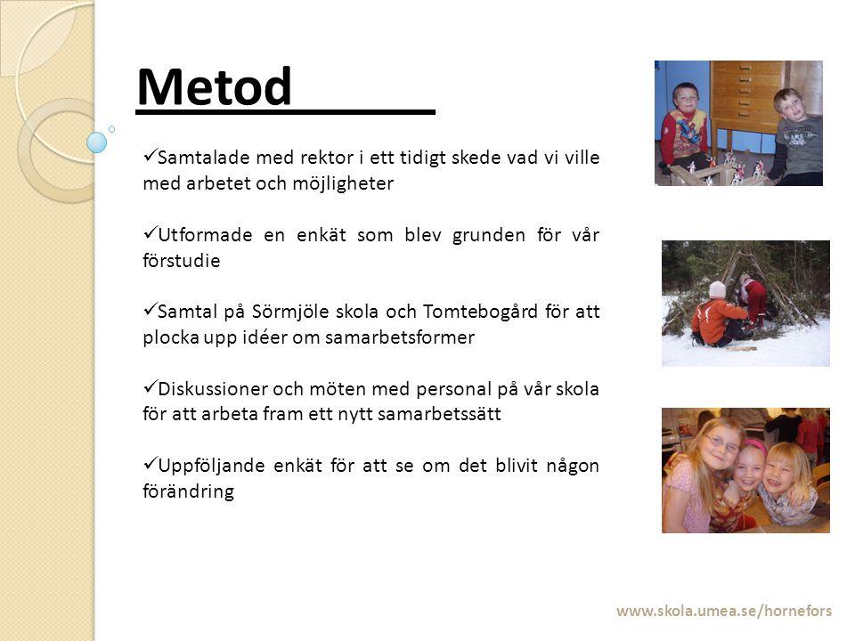 Metod_____ www.skola.umea.se/hornefors Samtalade med rektor i ett tidigt skede vad vi ville med arbetet och möjligheter Utformade en enkät som blev gr