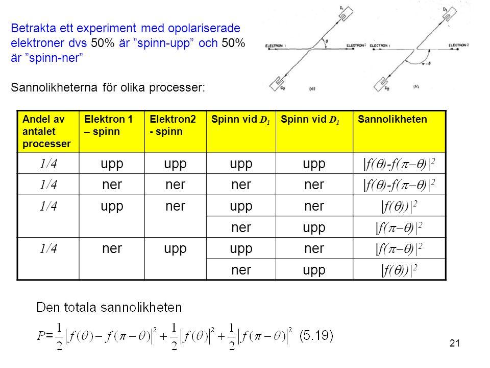 Fk3002 Kvantfysikes grunder21 Betrakta ett experiment med opolariserade elektroner dvs 50% är spinn-upp och 50% är spinn-ner Sannolikheterna för olika processer: Andel av antalet processer Elektron 1 – spinn Elektron2 - spinn Spinn vid D 1 Sannolikheten 1/4 upp | f(  )-f(  )| 2 1/4 ner | f(  )-f(  )| 2 1/4 uppneruppner | f(  ))| 2 nerupp | f(  )| 2 1/4 nerupp ner | f(  )| 2 nerupp | f(  ))| 2