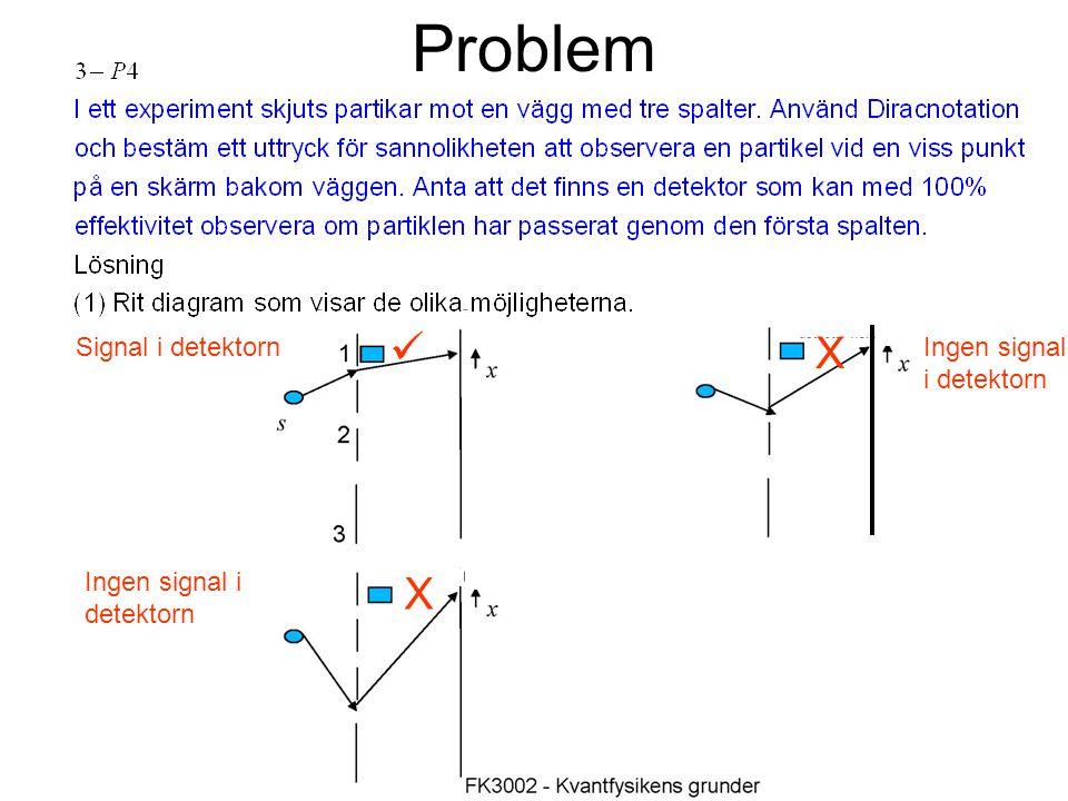 9 Problem X X Signal i detektorn Ingen signal i detektorn