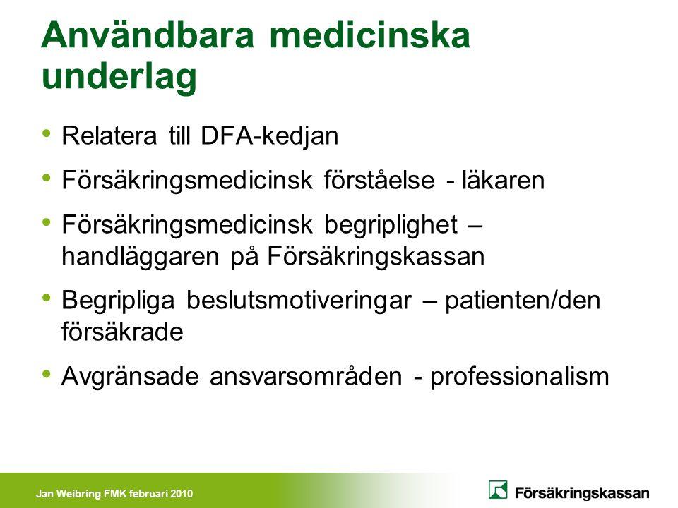 Jan Weibring FMK februari 2010 DFA - kedjan Diagnos Funktionsnedsättning Aktivitetsbegränsning Fält 2 Fält 4 Fält 5