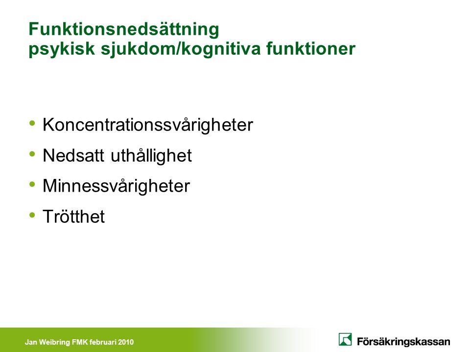 Jan Weibring FMK februari 2010 Funktionsnedsättning psykisk sjukdom/kognitiva funktioner Koncentrationssvårigheter Nedsatt uthållighet Minnessvårigheter Trötthet