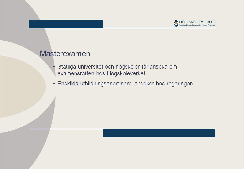 Masterexamen Statliga universitet och högskolor får ansöka om examensrätten hos Högskoleverket Enskilda utbildningsanordnare ansöker hos regeringen.