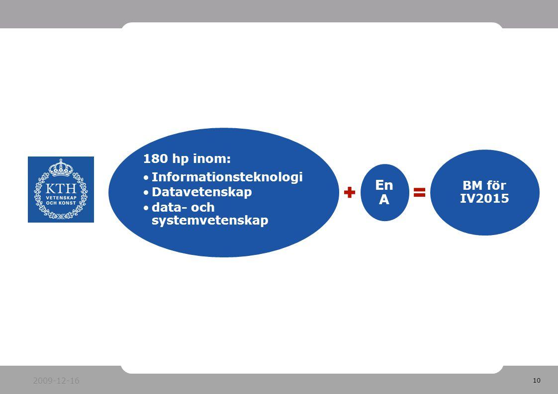 10 2009-12-16 180 hp inom: Informationsteknologi Datavetenskap data- och systemvetenskap En A BM för IV2015