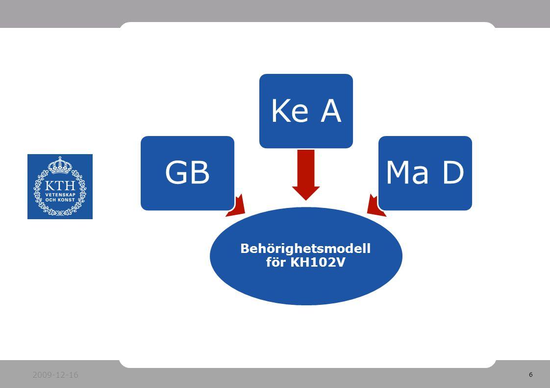 6 Behörighetsmodell för KH102V GBKe AMa D