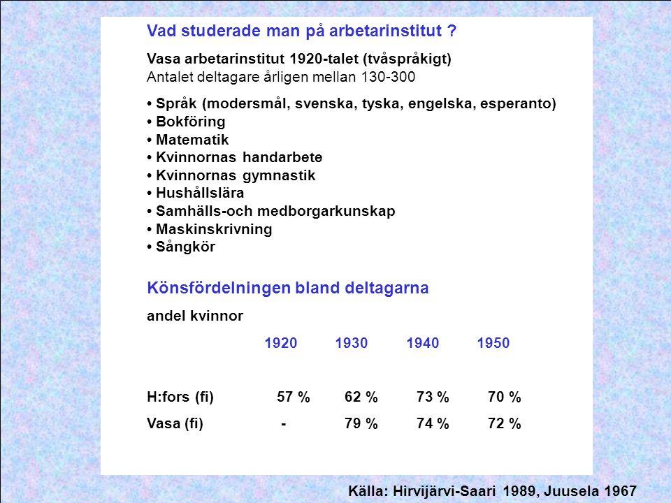 Vad studerade man på arbetarinstitut ? Vasa arbetarinstitut 1920-talet (tvåspråkigt) Antalet deltagare årligen mellan 130-300 Språk (modersmål, svensk