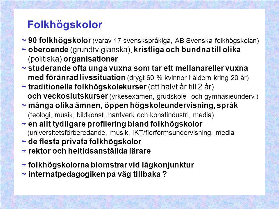 Folkhögskolor ~ 90 folkhögskolor (varav 17 svenskspråkiga, AB Svenska folkhögskolan) ~ oberoende (grundtvigianska), kristliga och bundna till olika (p