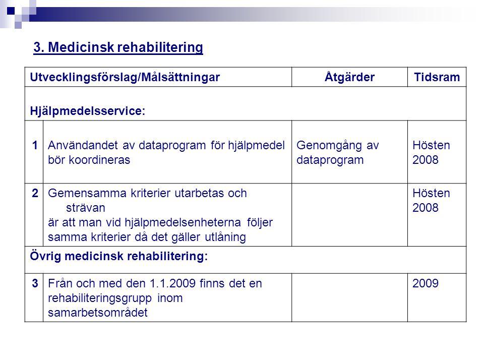 3. Medicinsk rehabilitering Utvecklingsförslag/MålsättningarÅtgärderTidsram Hjälpmedelsservice: 1Användandet av dataprogram för hjälpmedel bör koordin